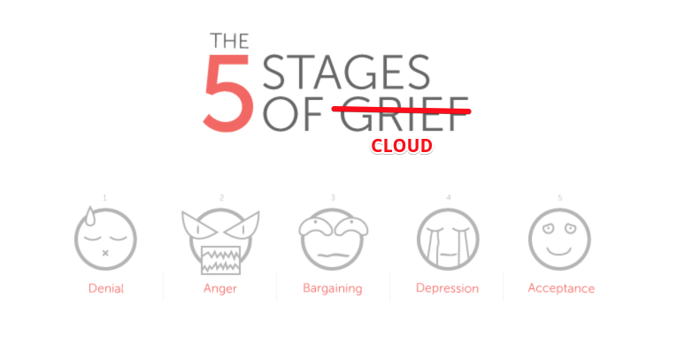 http://cdn.lstoll.net/screen/Stages-of-grief.jpg_640400_pixels_2015-05-01_15-29-01.png